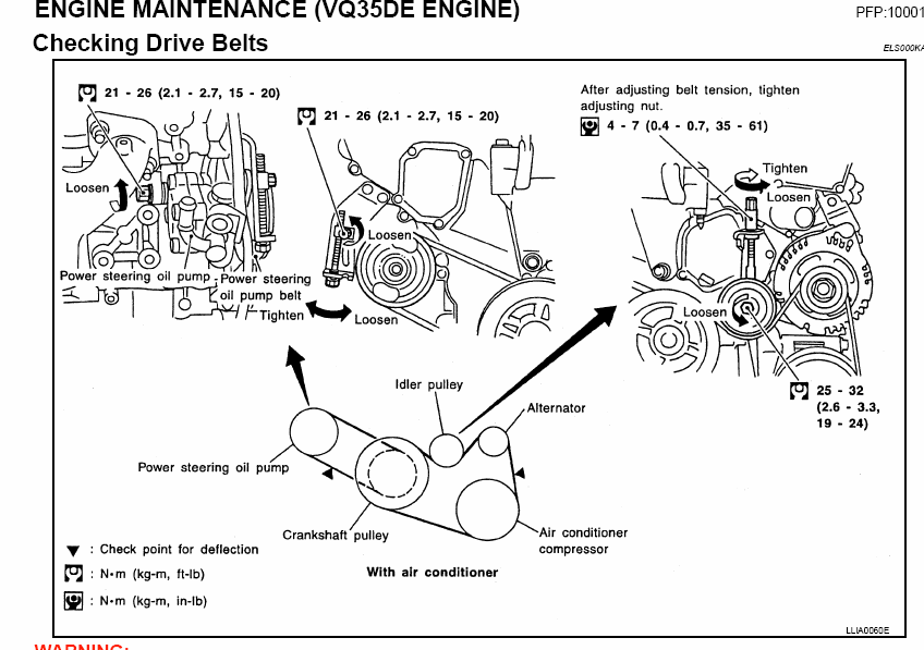 Instructions on removing 2004 titan thermostat