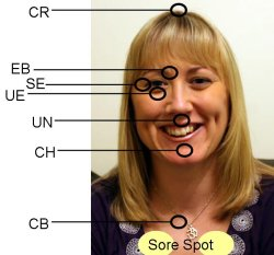 EFT Instructions - Tapping Points Face