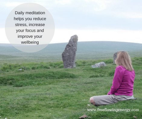 Mindfulness Meditation Stressed