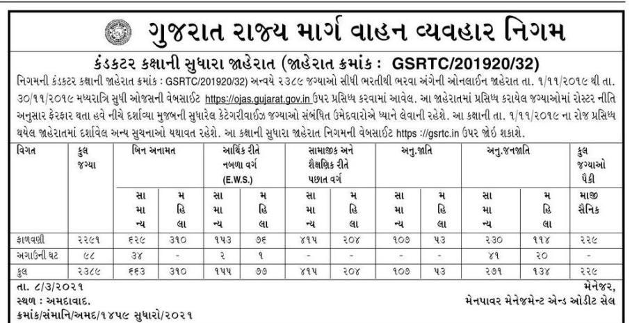 GSRTC Conductor Recruitment 2019 For 2389 GSRTC conductor Bharti 2019-20