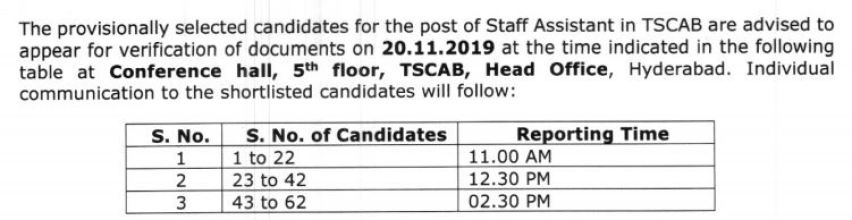TSCAB Staff Assistant Result & DV Date Announced