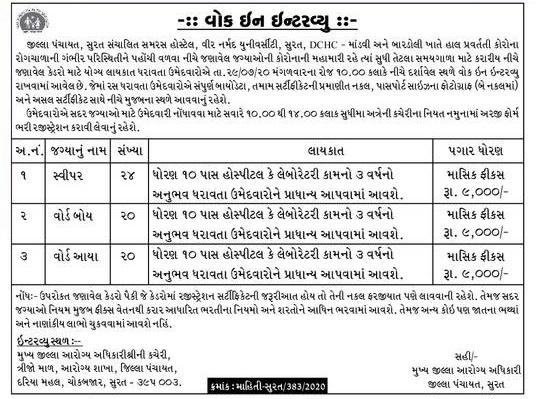 District Panchayat Surat Samaras Hostel Recruitment 2020 For 64 Posts