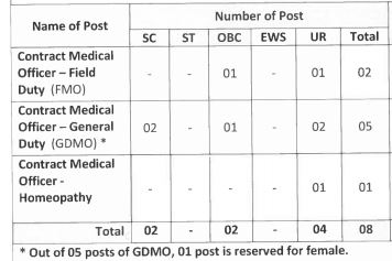 ONGC Recruitment For 8 Medical Officer Vacancy at Vadodara - Walk in Interview