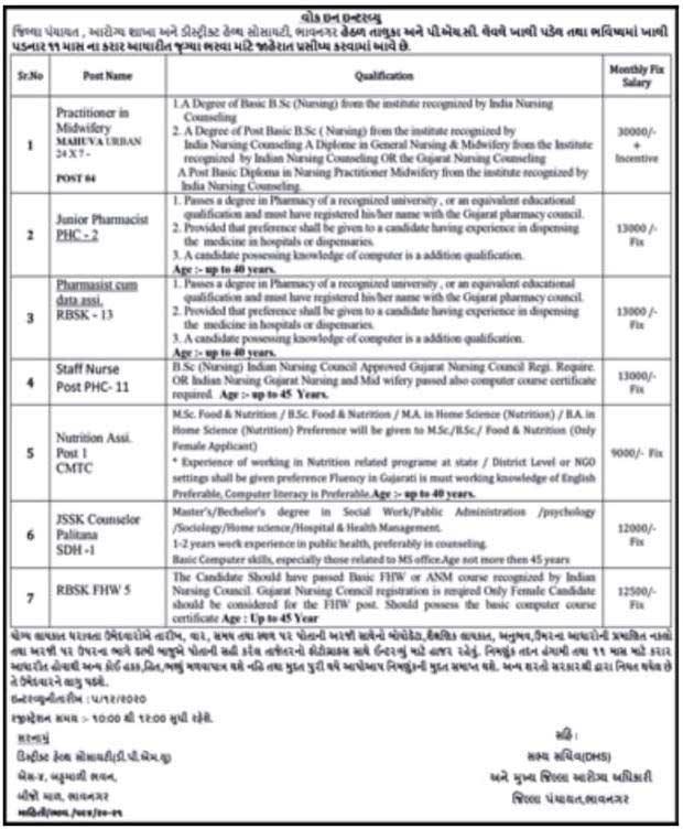 District Health Society Bhavnagar Recruitment 2020 Staff Nurse & Other