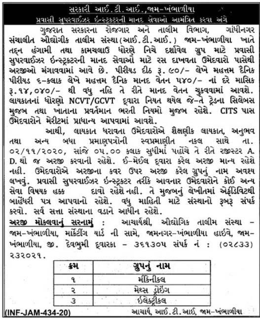 ITI Jamkhambhaliya Pravasi Supervisor Instructor Recruitment 2020