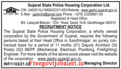 GSPHC Recruitment 2021 for Deputy Architect Posts and other