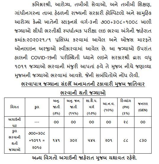 (700+307+1011)HFWD Gujarat Recruitment 2021 Apply Online For 2019 Staff Nurse Posts @ ojas.gujarat.gov.in