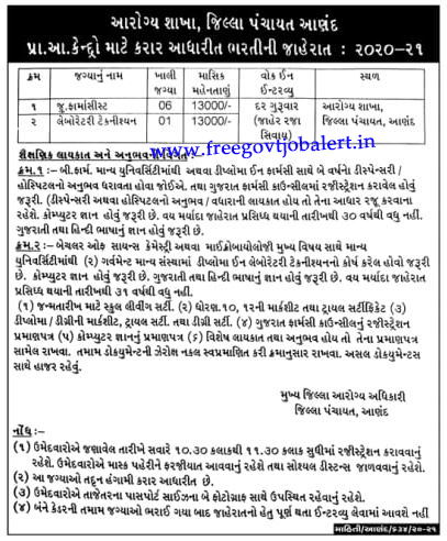 District Panchayat Anand Recruitment 2021 - Junior Pharmacist And Laboratory Technician Posts