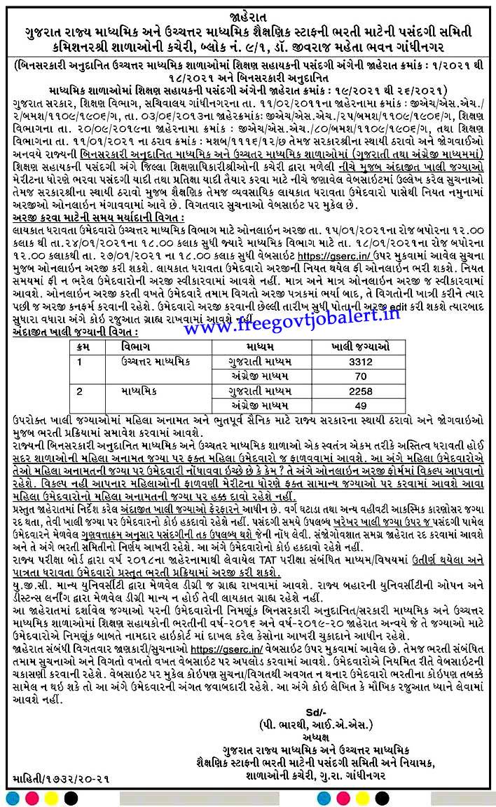 GSERC Recruitment 2021 - 5989 Shikshan Sahayak Bharti at www.gserc.in