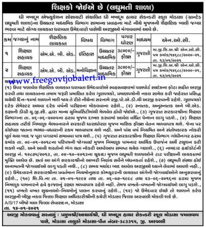 The Makhadum Higher Secondary School Modasa Recruitment 2021 - Shikshan Sahayak Posts