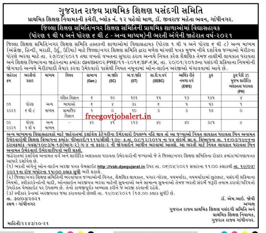 Gujarat Vidhyasahayak Bharti 2021 - 600 Posts