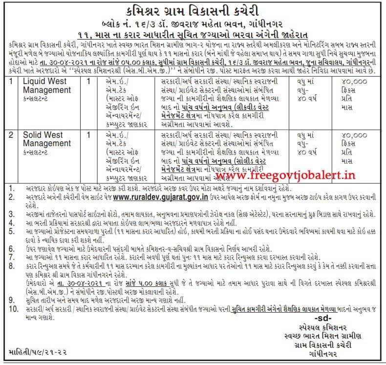 Commissionerate of Rural Development Recruitment 2021 - 02 Consultant Posts