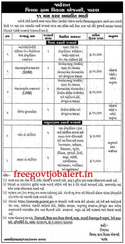 DRDA Patan Recruitment 2021 - SWM -LWM Posts