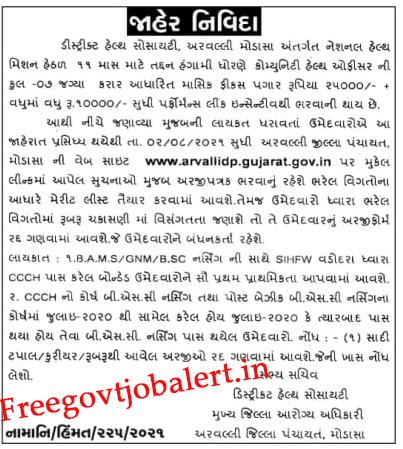 District Health Society Aravalli Modasa Recruitment 2021 - 7 Community Health Officer Posts