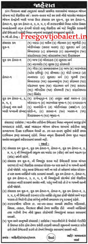 MDM Waghai (Dang) Recruitment 2021 - 50 (7th-10th Pass) Cook And Helper Vacancy