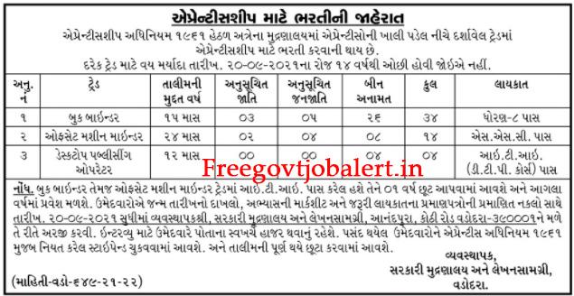 Government Printing Press Vadodara Recruitment 2021 - (8 - 10th) 50+ Apprentice Jobs