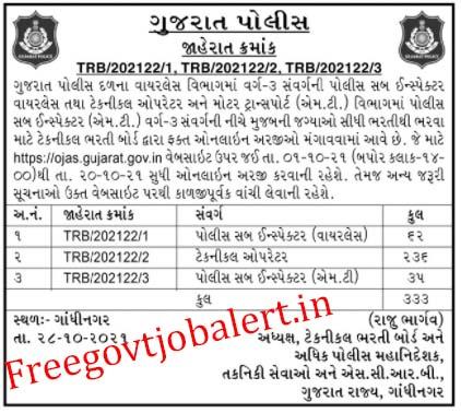 Gujarat Police Recruitment 2021 - 333 PSI & Posts