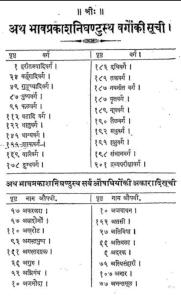 bhavprakash-nighantu-pdf