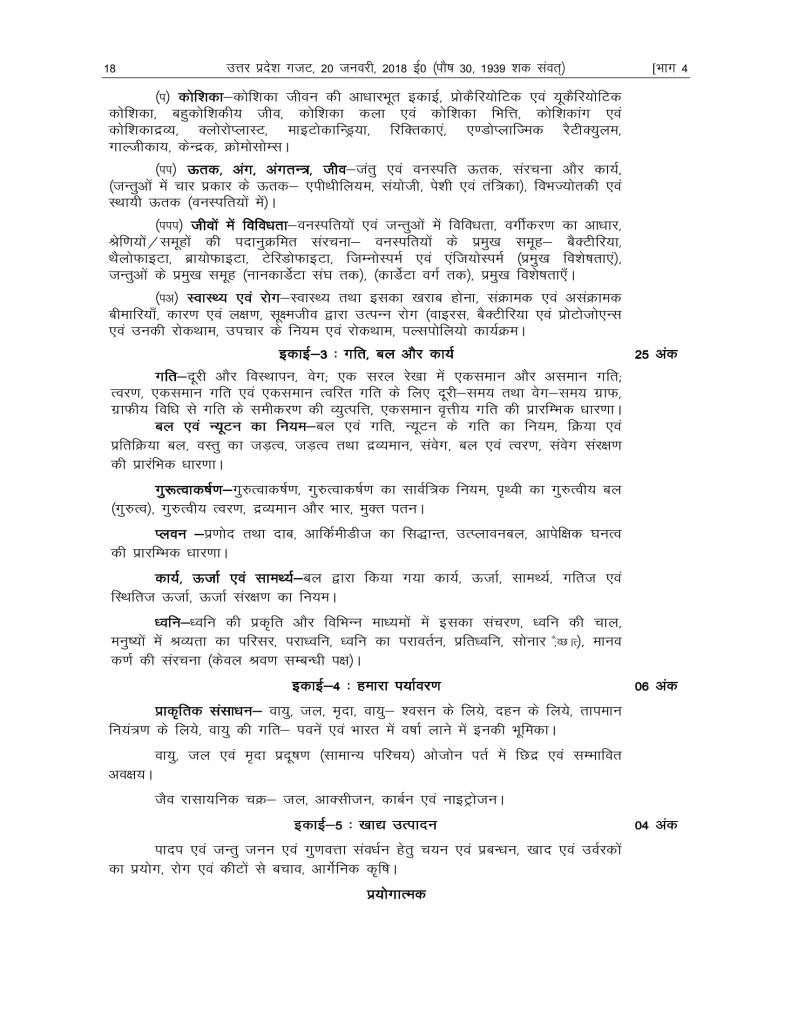UP Board Syllabus For Class 9th 2018-19 Uttar Pradesh Board Syllabus 2018 9th PDF Download