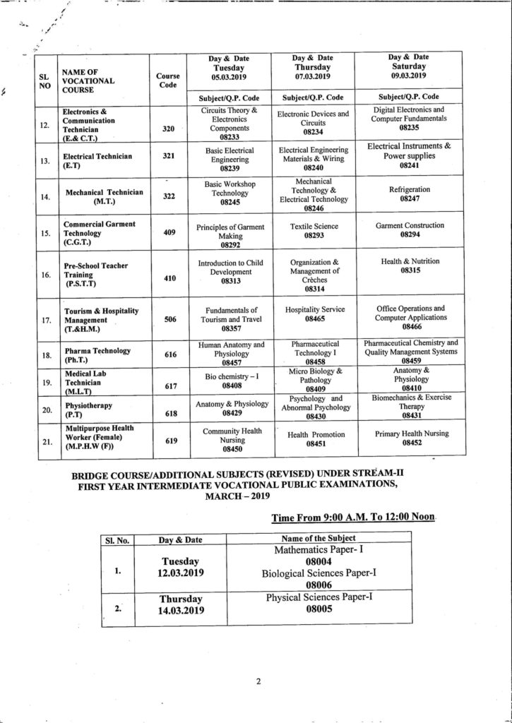 TS Vocational 1st Year Time Table 2019, Telangana First