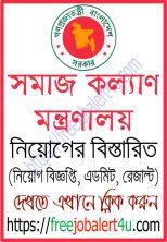 Ministry of Social Welfare (MSW) Job Circular