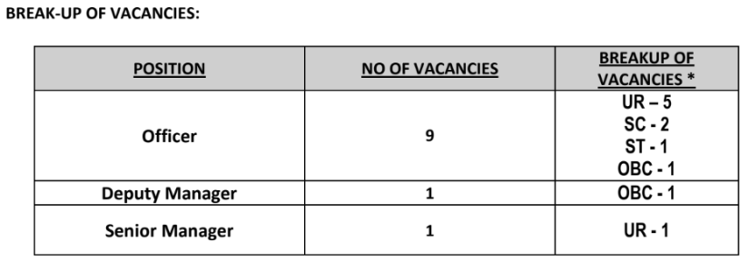 Engineer India Limited Recruitment 2018