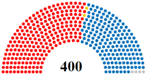 LPNH Now Holds Two Seats in State House!