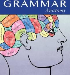 Brehe's Grammar Anatomy - Essential Grammar Guidance for K12 ELA   Free  Kids Books [ 1024 x 812 Pixel ]