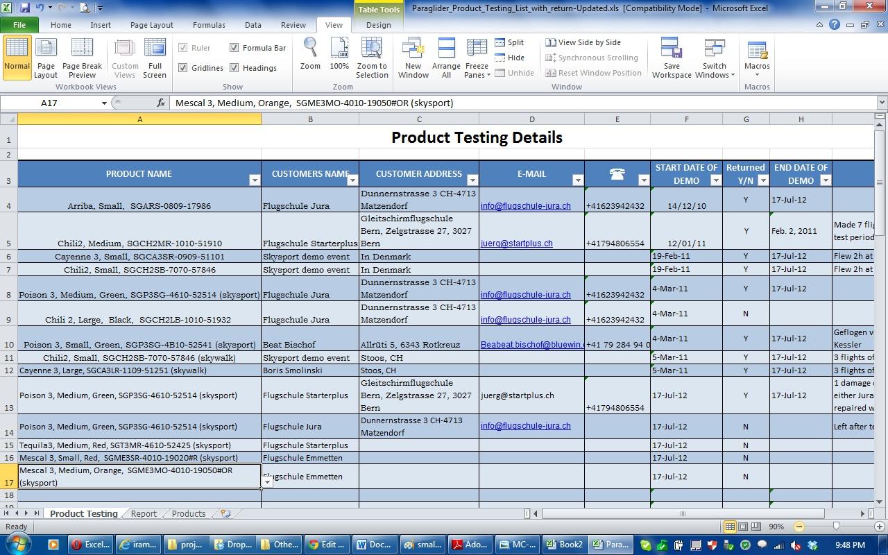 Product Sampleysis Template