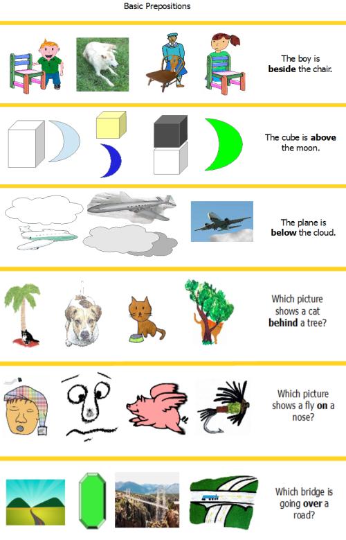 small resolution of Prepositions   Free Language Stuff!