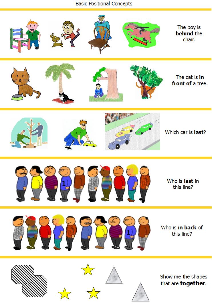 hight resolution of Prepositions   Free Language Stuff!