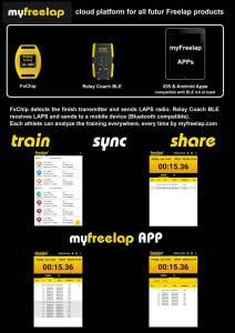 train sync share