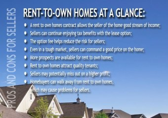 Rent To Own Homes – Good Alternative