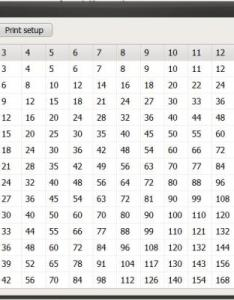 About multiplication table also chart rh freemathcalculator