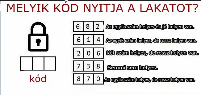 Mi a jó kód?