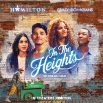 Download Movie In the Heights (2021) Mp4