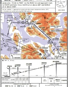 Rnav rnp approach already included in the previous version of pajn also free nav db group new airports and updated rh freenavdbgroup