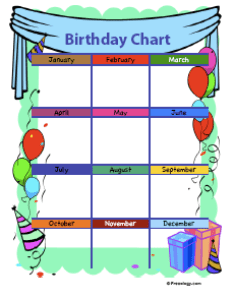 Birthday chart style also charts freeology rh