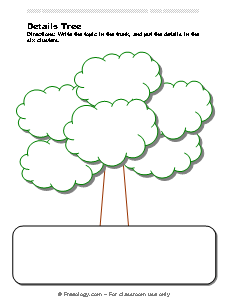blank tree diagram graphic organizer 4 pole contactor wiring details note taking freeology
