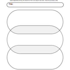 Venn Diagram Graphic Organizer 2006 Impala Radio Wiring Sequencing Freeology Sequence