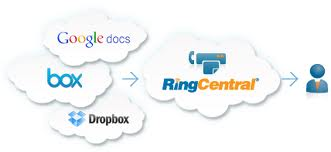 ringcentral-fax