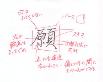 ペン字漢字行書のコツ 願