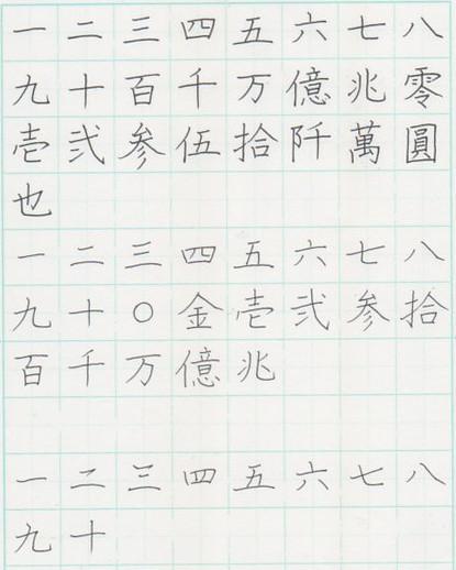 ペン字 数字 漢字 手本