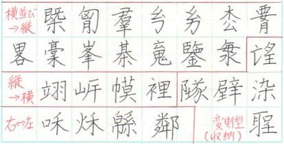 ペン字 漢字書写体 縦横変換