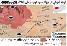 Photo of عاجل: عشرات القتلى والجرحى من قوات الشرعية والإصلاح بغارات صديقة للطيران السعودي في محافظة مارب