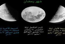 Photo of فلكي سعودي يثير الجدل ويعلن السبت عيد الفطر