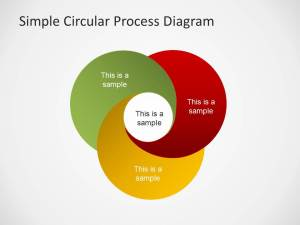 Free Circular Process Diagrams for PowerPoint