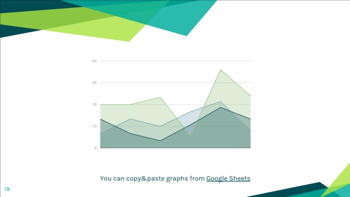 Free PowerPoint / Free Google Slides
