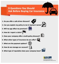 10 Questions To Ask Before Buying Car Insurance | Autos Post