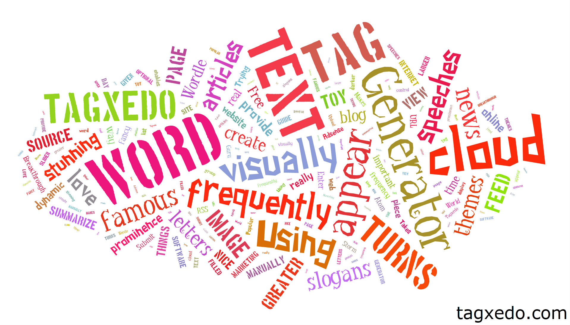 Free Printable Word Cloud Generator